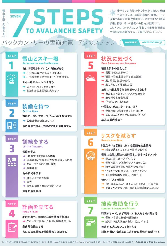 7steps.jpg